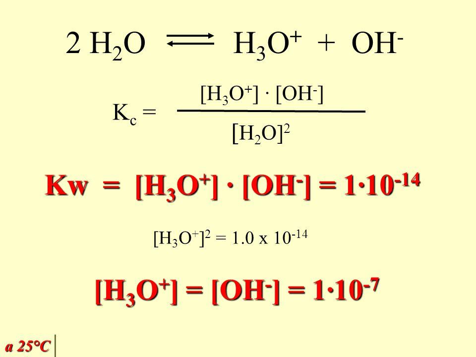 2 H2O H3O+ + OH- Kw = [H3O+] · [OH-] = 1·10-14 [H3O+] = [OH-] = 1·10-7